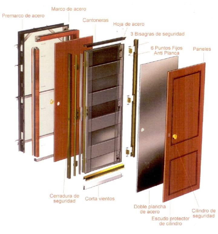 puerta-acorazada